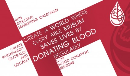 Imam Hussain Blood Donation Campaign